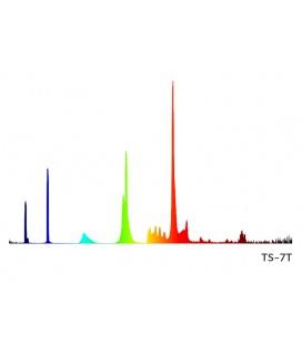 ALBA LED světelný zdroj 230V 3,5W E14 - studená bílá