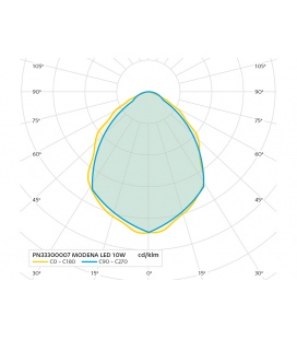 SENZOR PIR pohybové čidlo  180° | černá